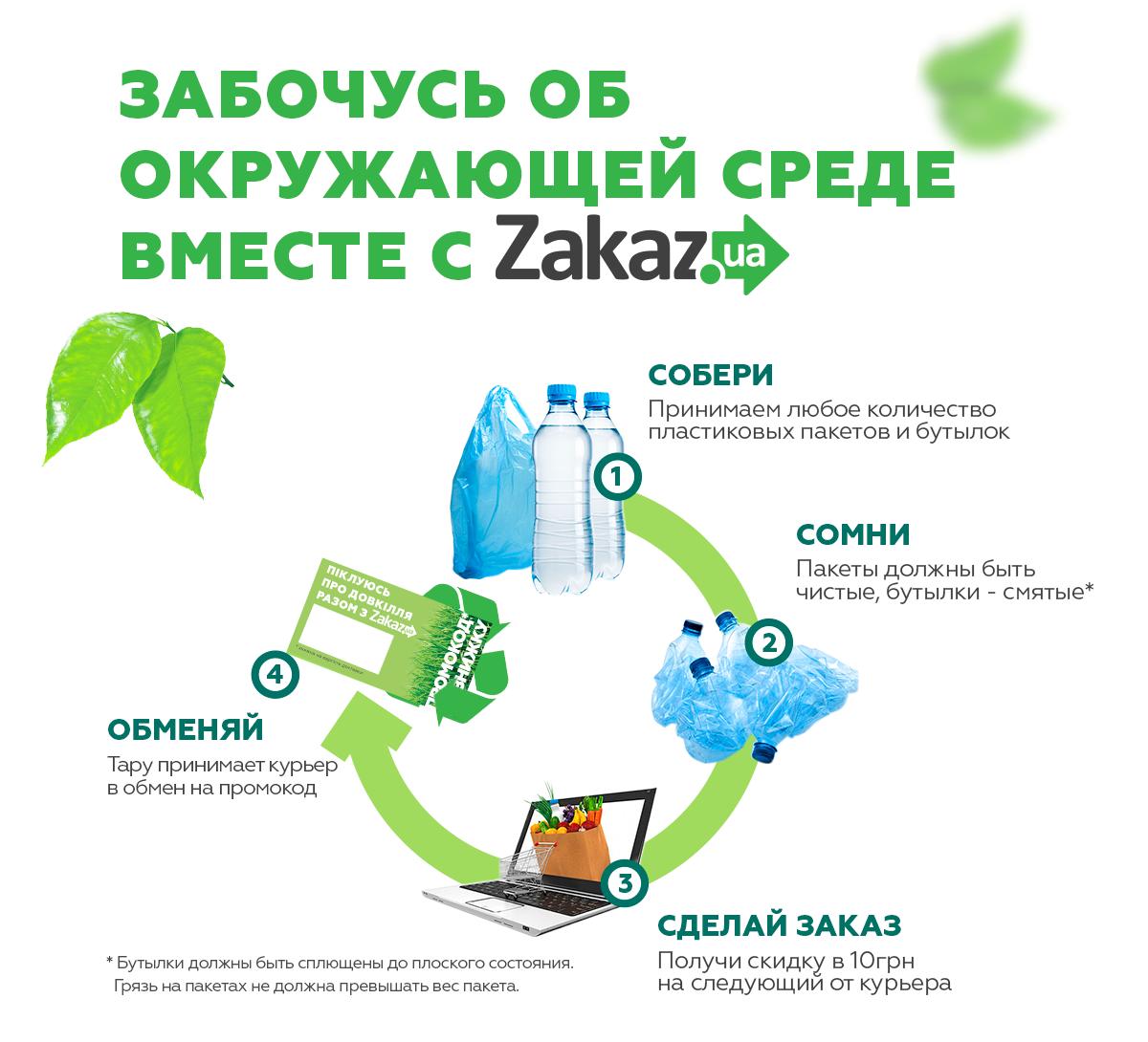 Акция от сайта Zacaz.ua - сдай пластик, получи 10 грн. скидки